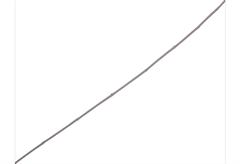 ΣΤΗΡΙΓΜΑ ΦΥΤΩΝ PVC Φ.8/10ΜΜΧΥ90CM ΑΝΘΡΑΚΙ